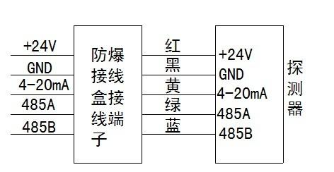 气体防雷管电路图